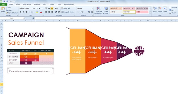 Free Sales Pipes Template  Funnel Chart  For Excel 2013 Or Powerpoint
