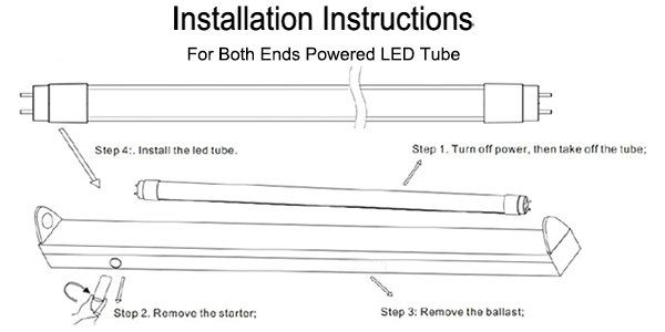 How to Install T8 LED Tube Light for Both Ends Powered Tube
