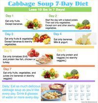 A cabbage soup diet is basically a crash diet. DO NOT extend this diet any longer than 7 days or you will end up damaging your body since you are not getting essential nutrients required by your body.
