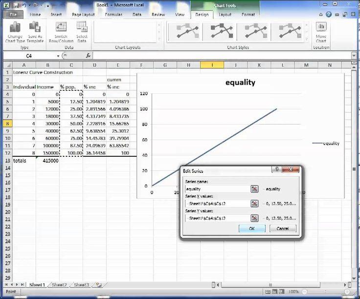 Pinterestu0027teki 25u0027den fazla en iyi Lorenz curve fikri ZBrush, 3d - work breakdown structure template