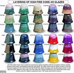 Pottery Cone 6 Glaze Combinations