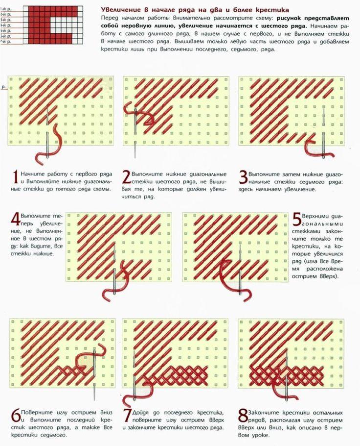 Полезности для рукодельниц | 51 фотографія