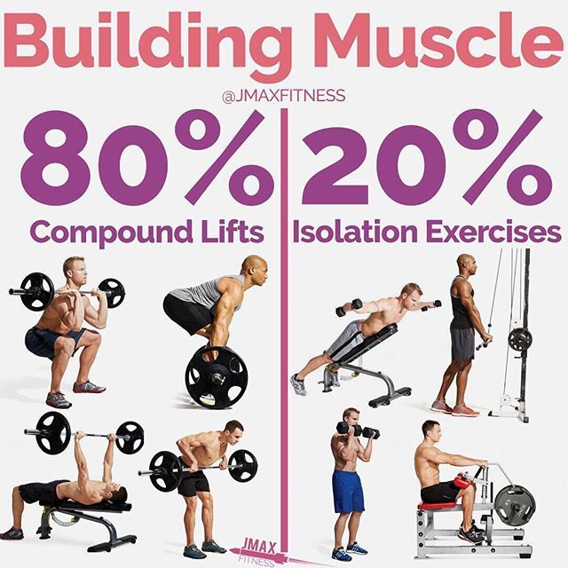 17 Best Images About Isolation Exercises On Pinterest: 1452 Best JMax Fitness Images On Pinterest