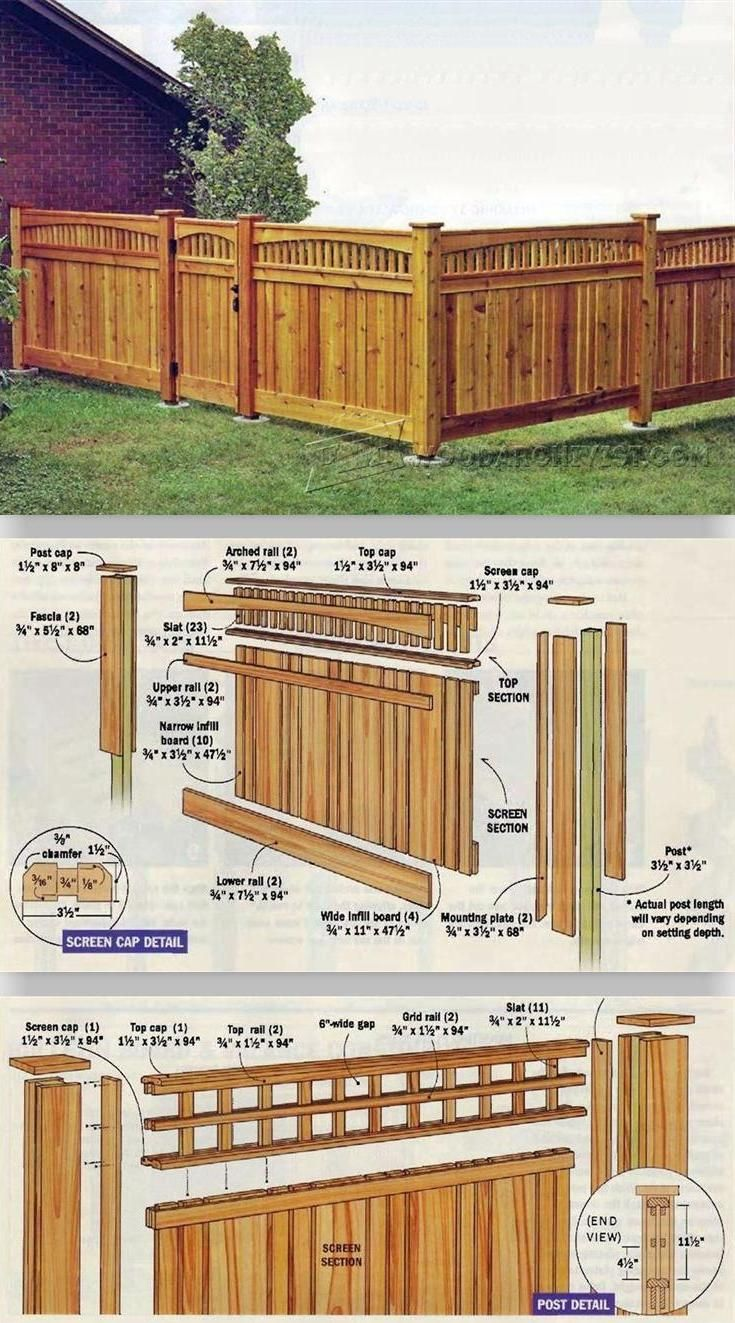 Building a Cedar Fence - Outdoor Plans and Projects | WoodArchivist.com