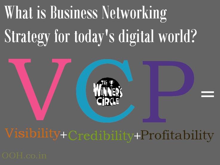 VCP = Visibility + Credibility + Profitability