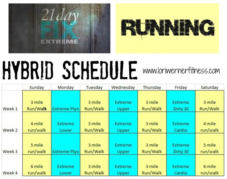 hybrid running P90X3 | Beachbody – Hybrid Workout Schedules