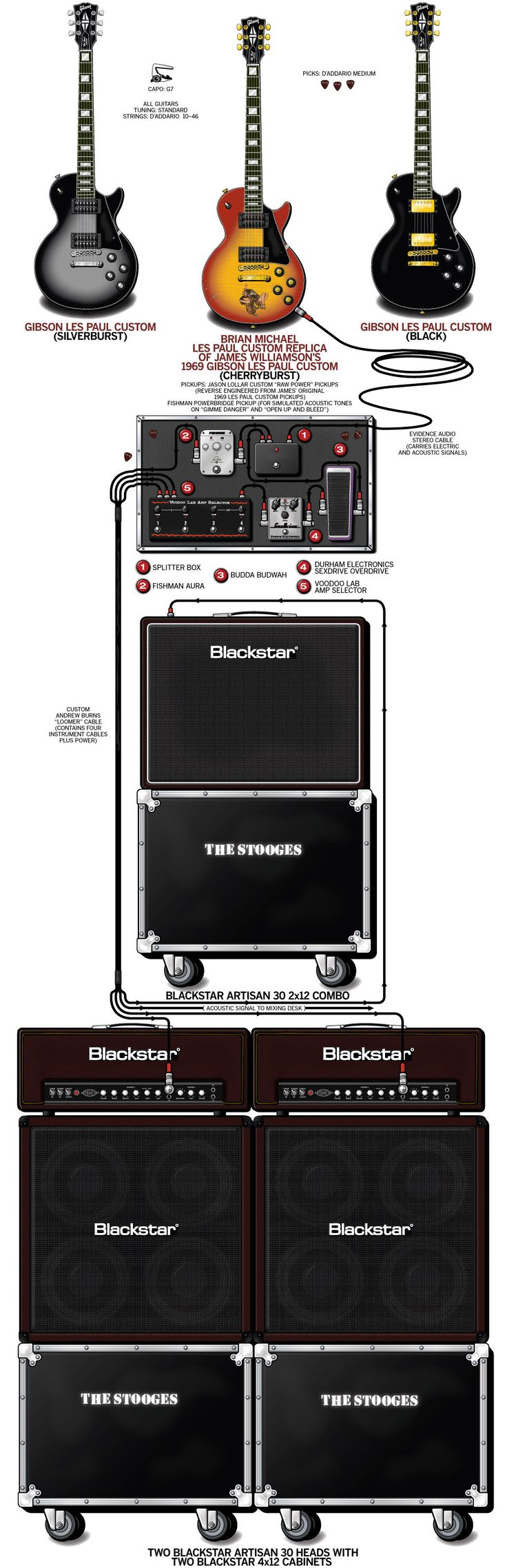 4074 Best Guitars Images On Pinterest Music Rigs And