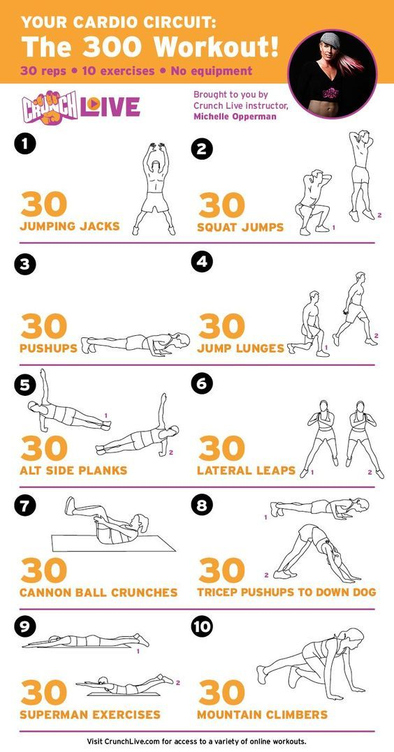 Printable, No Equipment Needed Full Body Workout. Get fit on the fly with this #CrunchLive cardio circuit that consists of doing 30 reps of 10 different exercise moves as quickly as possible. The only equipment you need is your body so there's no exc