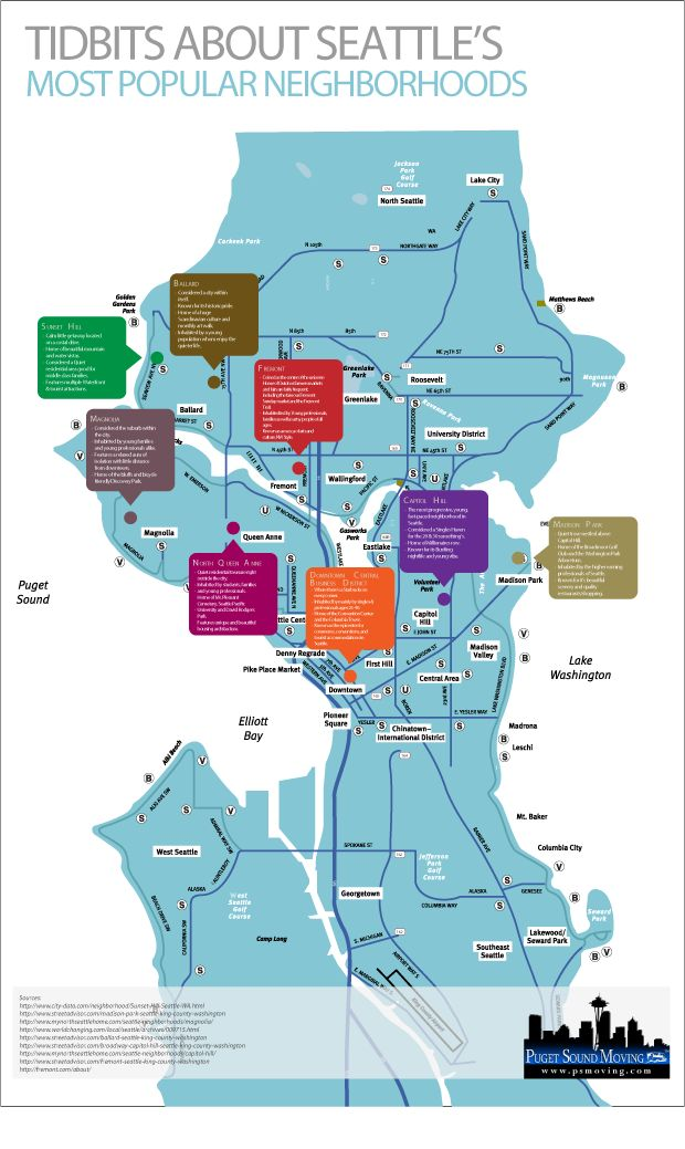 7 best images about Seattle on Pinterest