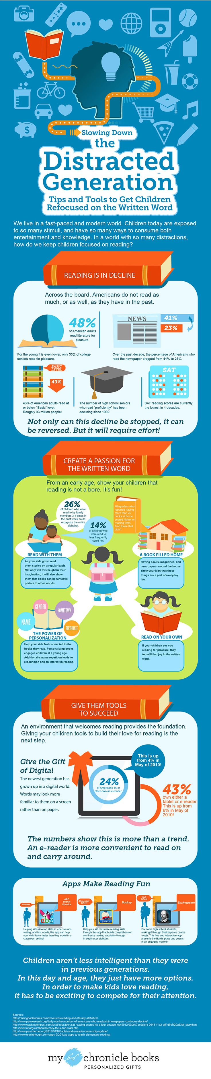 Distracted Generation Infographic - How to encourage reading in an age of technology ✿ Education / Learning Languages / Learning techniques / Learning Tips / Spanish Language ✿ Pin for later!