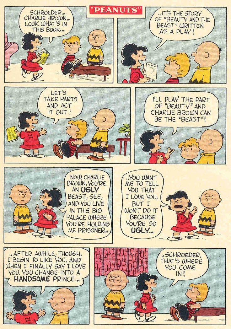 History Of Snoopy Comic Strip