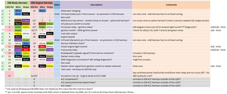 Please proofread my wiring diagram  E30 S52 swap  R3VLimited Forums | E30 S54 | E30, Diagram