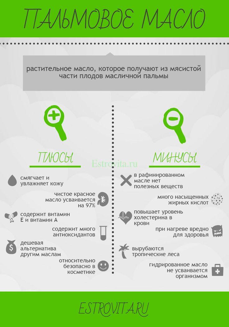 пальмовое масло, инфографика, плюсы и минусы