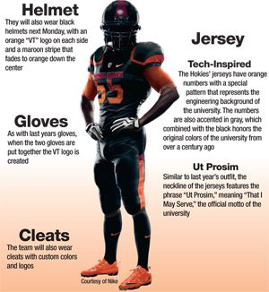 Combat ready? Virginia Tech to wear special jerseys against Boise State