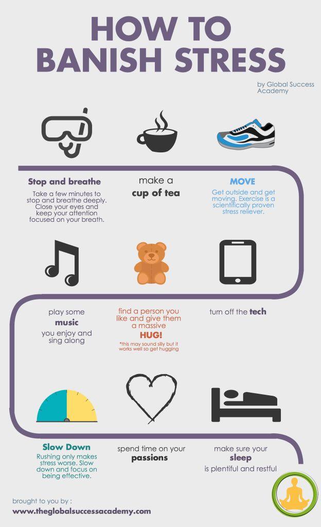 58 best Stress & Stress Management images on Pinterest ...
