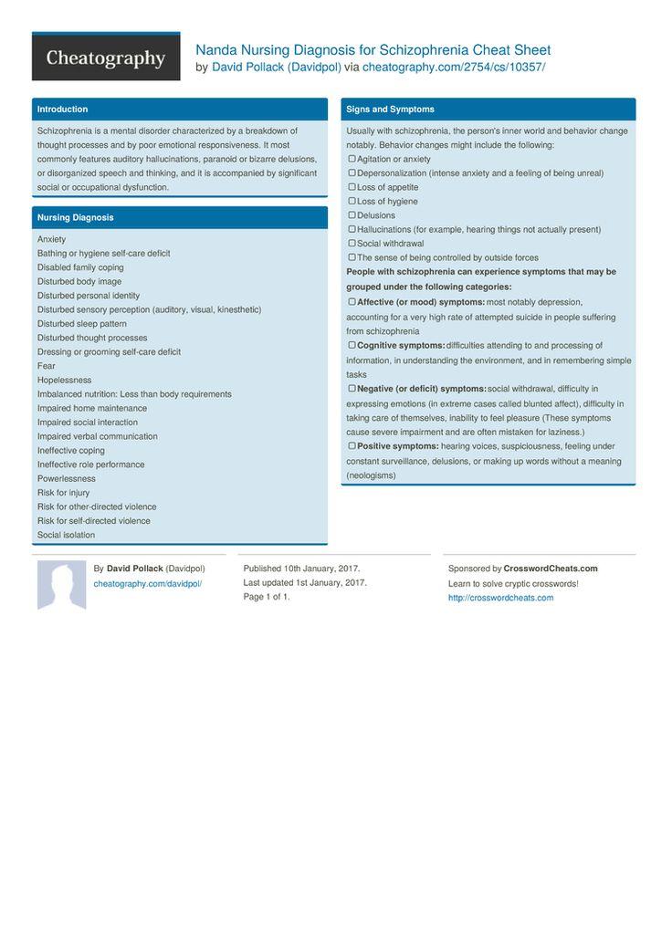 The  Best Nursing Diagnosis Ideas On   Rn Schools