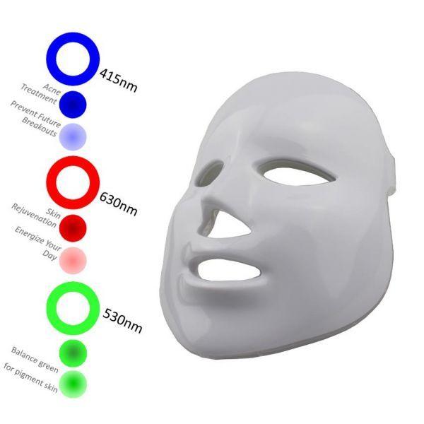 Salon Equipment & Furnishing Dr Mask