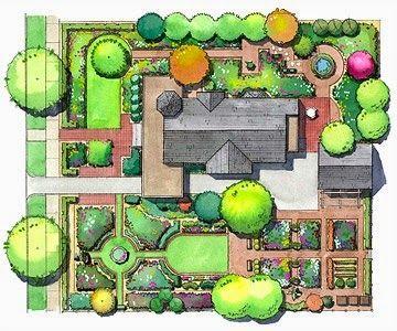 Trakya Üniversitesi Peyzaj Mimarlığı: Proje 1 - Konut Bahçe Örnekleri