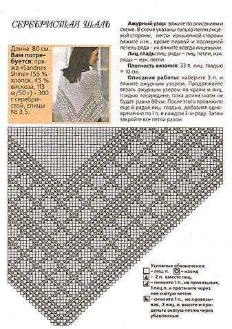 шаль СЕРЕБРИСТАЯ / Вязание спицами / Вязание для женщин спицами. Схемы вязания спицами