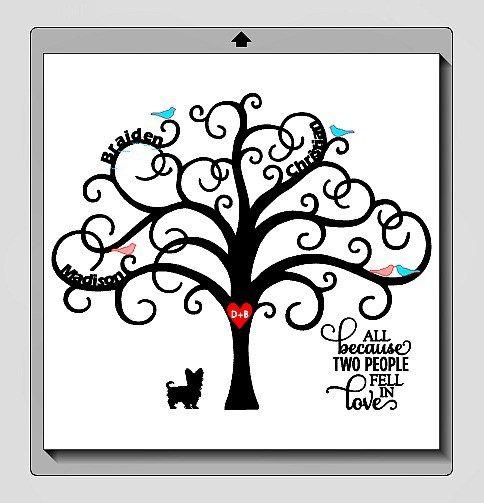 how do family trees work