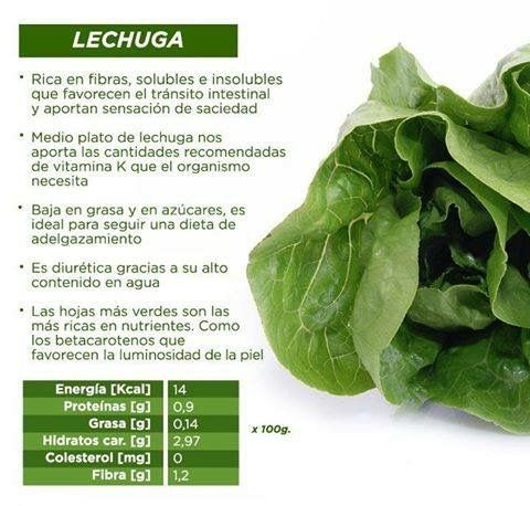 Beneficios de la lechuga