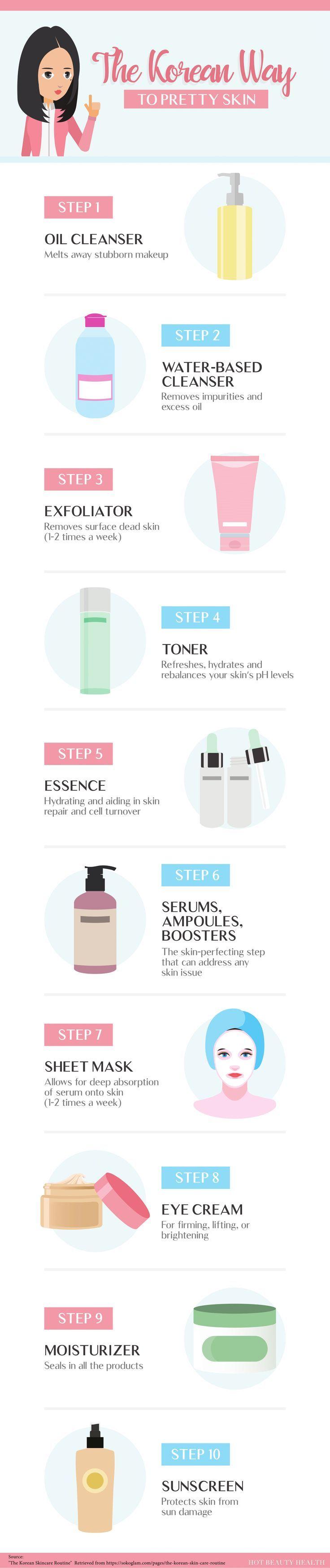 Die 10-stufige koreanische Hautpflege-Routine [Inf…