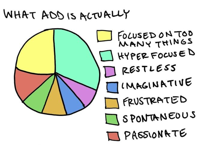 For starters, it's not always called ADD. In fact, it's now more often classified as attention-deficit hyperactivity disorder (ADHD) inattentive-type. But lots of people (including some doctors) still refer to it as ADD.