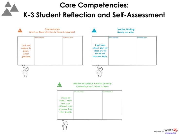 Best Teaching Core Competencies Images On   Core