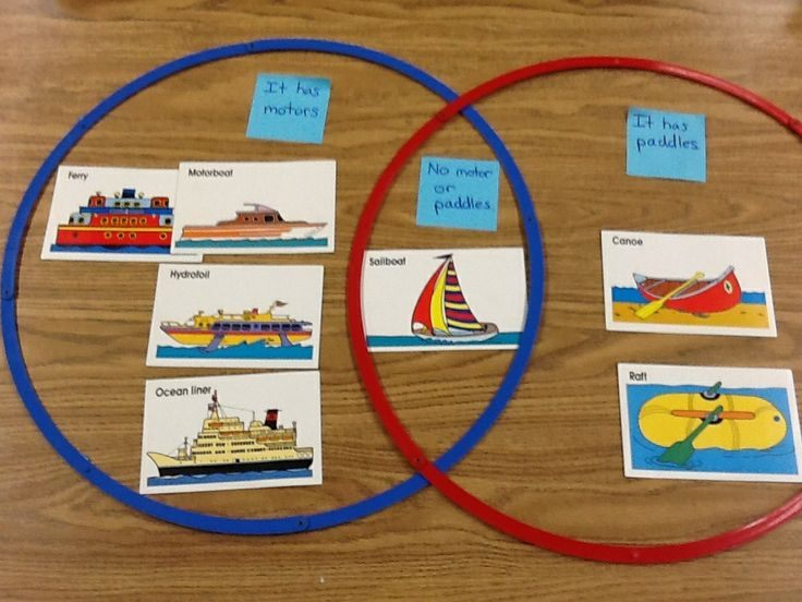 Compare/contrast Different Types Of Water Transportation