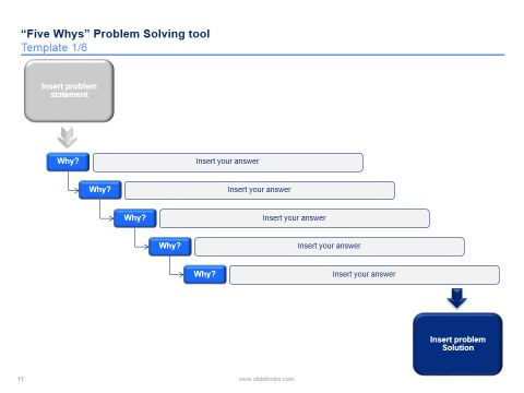 Best  Whys Problem Solving Templates In Powerpoint Images On