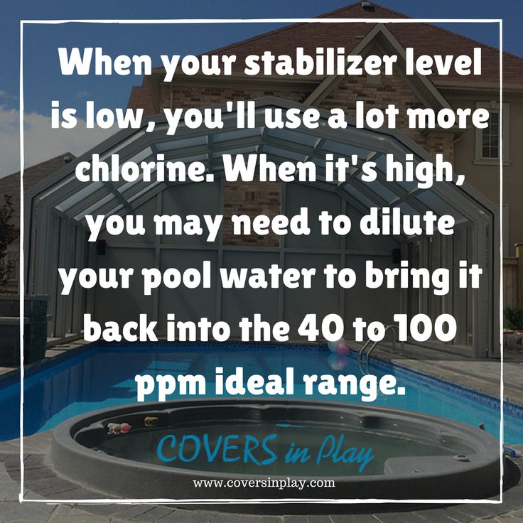 Stabilizer helps retain your chlorine longer just as insulation helps retain heat or air conditioning. http://goo.gl/1o01zC #PoolCover #PoolEnclosure #Swimming #SwimmingPool #Cover #Swimming #PoolTips