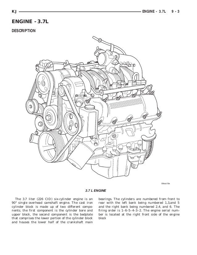 Awesome 2005 Jeep Liberty Engine Diagram