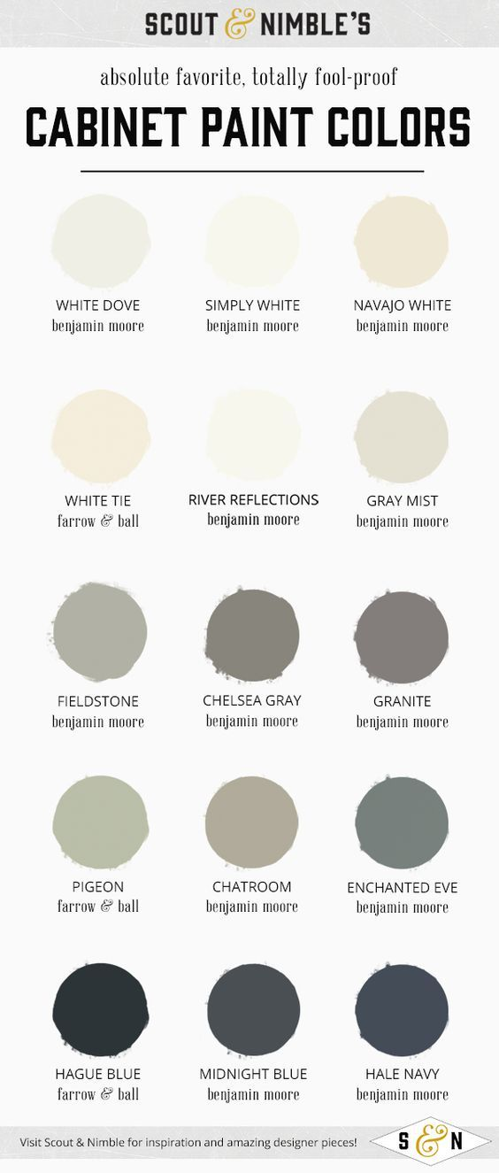 Best 25 cabinet paint colors ideas on pinterest cabinet for Grey white paint colors