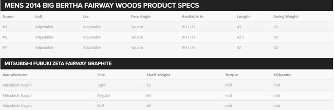 Callaway Big Bertha Fairway Wood product specifications image, to find out more visit us today as Aslan Golf