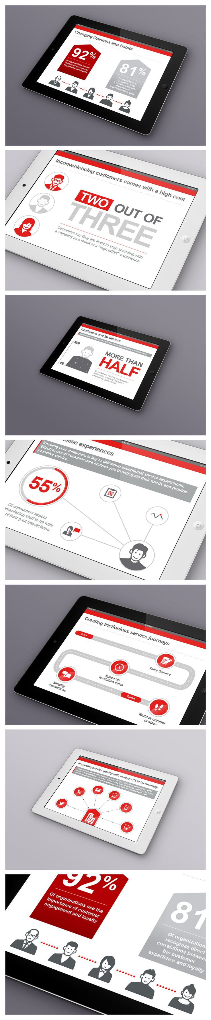 PowerPoint Presentation | Icons | Infographics | Stats | Percentages
