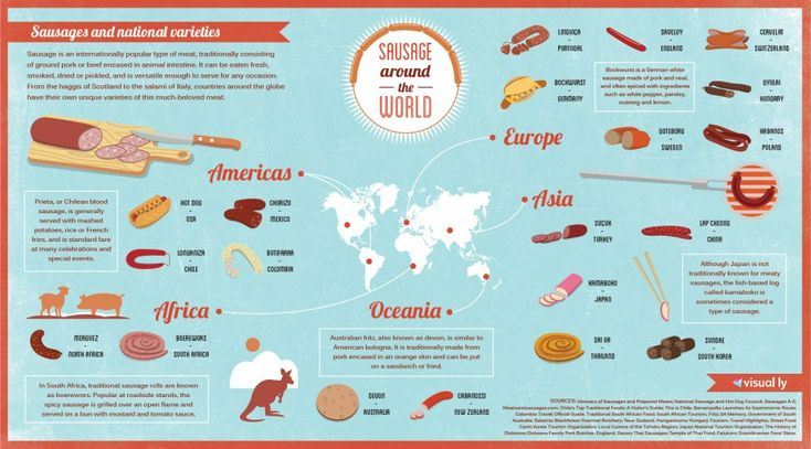 Sausage Around the World