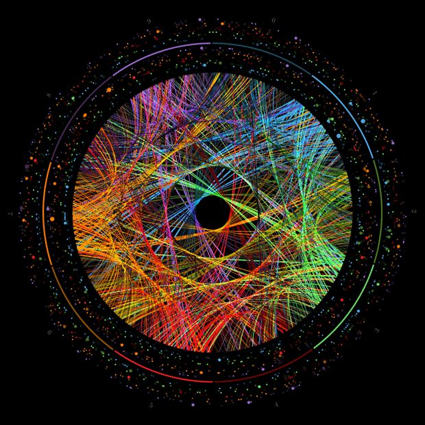 Visualizations From Triple D Designs: 195 Best Abstract Circles Moodboard Images On Pinterest