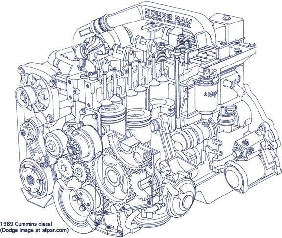 5.9 Cummins Turbo Diesel In Depth