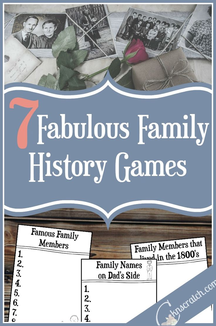 89 best my forever family images on pinterest easter celebration 7 fabulous family history games negle Images