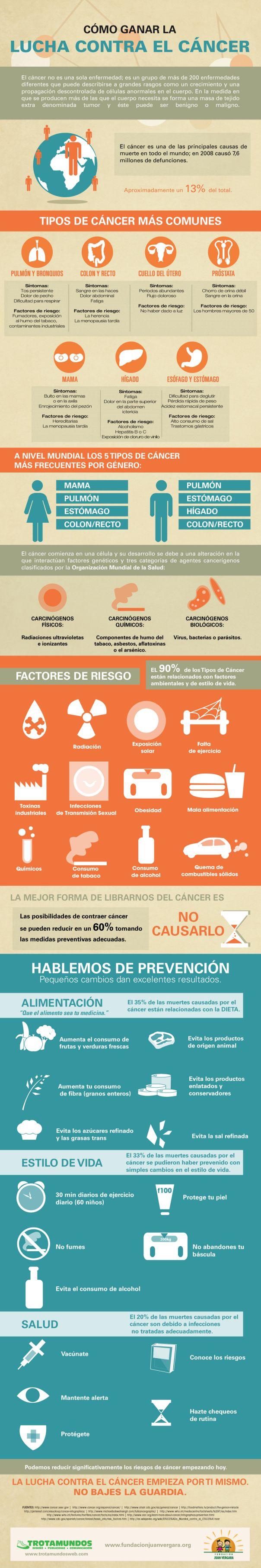 ¡Súper interesante e importante! Cómo ganar la lucha contra el cáncer #infografia #infographic #health