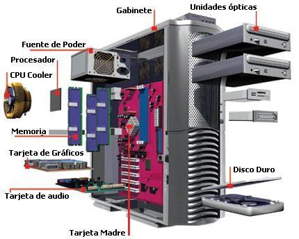 aLeXduv3: Simulador virtual de como ensamblar una computadora