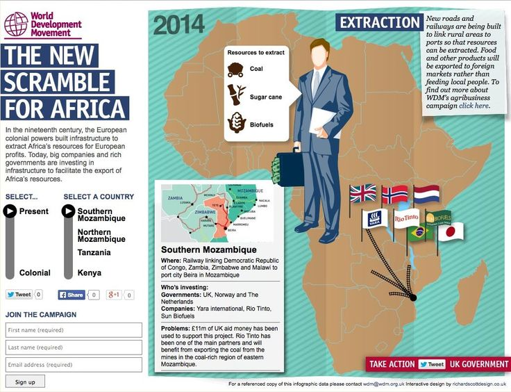 best information images africa african style  the new scramble for africa part 2 neocolonialism land grabs
