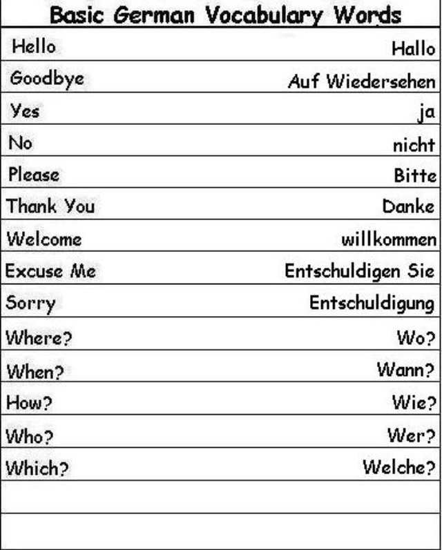 Learn German Vocabulary Words For Greetings Family And More The Importance Of Languages