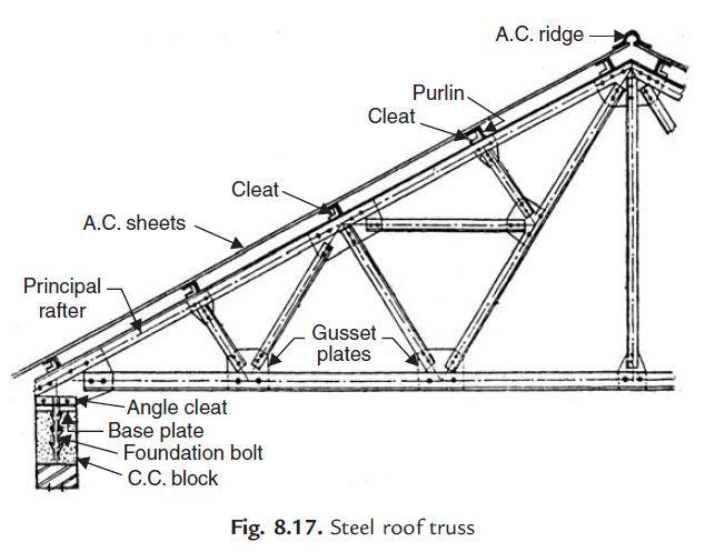 truss column detail