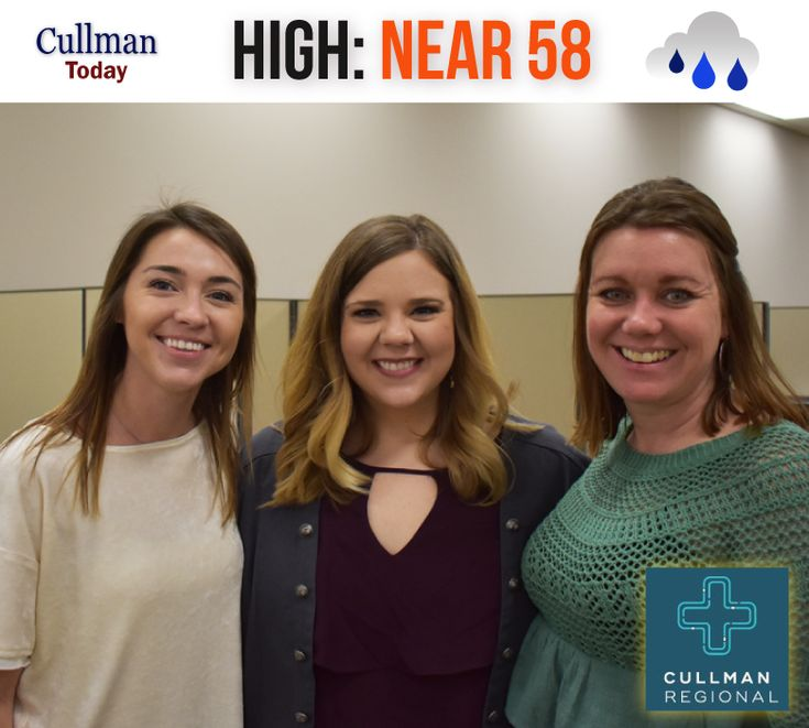 """CULLMAN COUNTY WEATHER, Thursday, February 1, 2018, LIGHT RAIN LIKELY - MODERATE TEMPS: 80% chance of rain today. Mostly cloudy skies, with a high temperature of 58°. Gentle southwest winds 5 to 10 mph. Rainfall amounts should be under 1/4"""""""