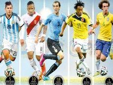 Eliminatorias 2018: Sudamérica pondrán sus 'pesos pesados' en la fecha doble. March 08, 2016.