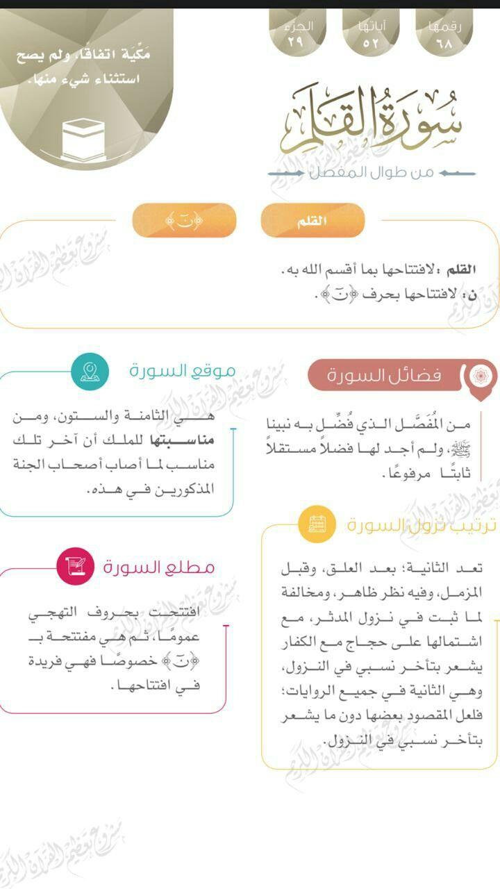 Pin By Kami Ziane On بطاقات التعريف بسور القرآن الكريم Quran Words