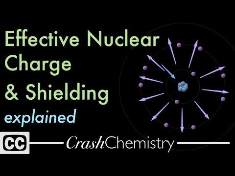 Effective Nuclear Charge, Shielding effect, & Periodic Properties Tutorial; Crash Chemistry Academy - YouTube