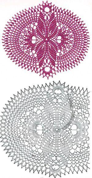 Peçeteler crocheting.  Peçeteler tığ düzeni Bedava    Iğne Tümü: düzeni, ustalık sınıfları, fikirleri Çevrimiçi labhousehold.com