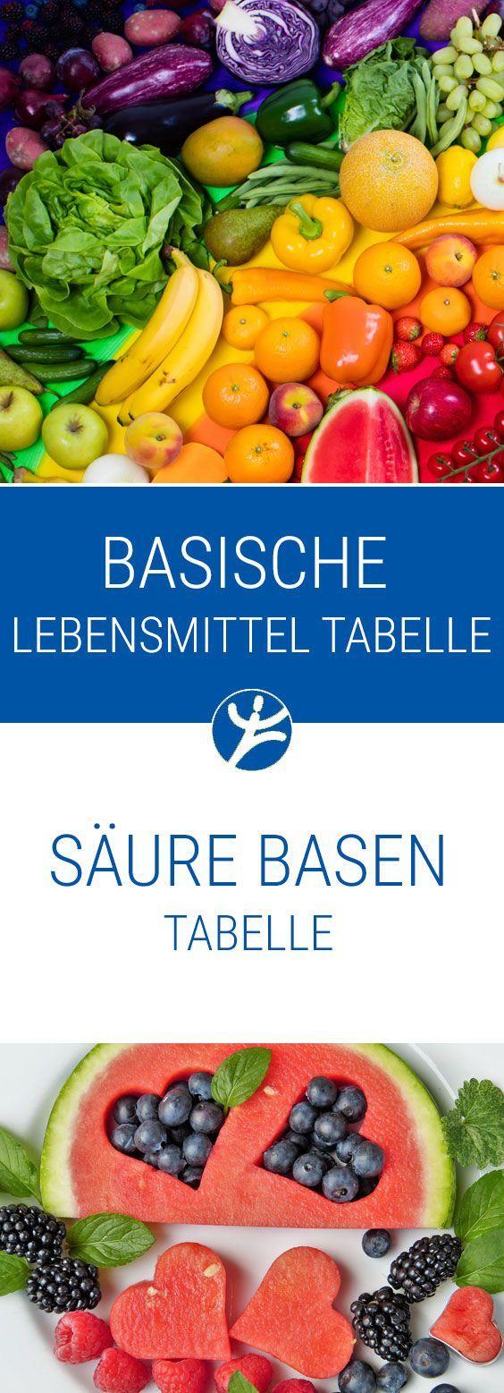 Basische Lebensmittel Tabelle. Säure-Basen-Tabelle